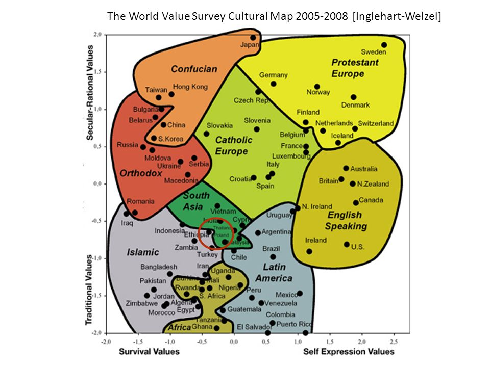 The World Value Survey Cultural Map 2005-2008 [Inglehart-Welzel]